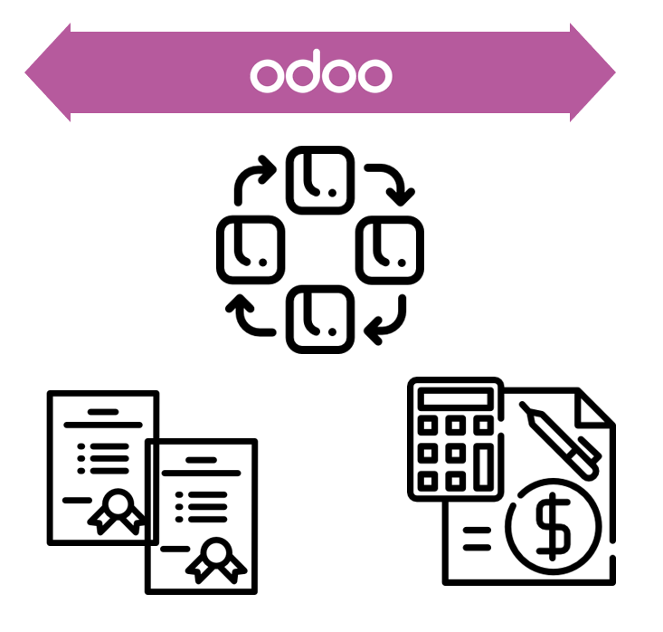 Personnalisation d'Odoo